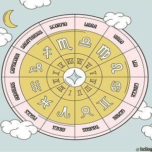 Birth Charts