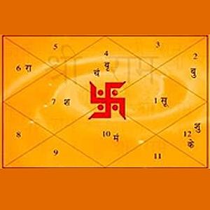 Horoscope Predictions
